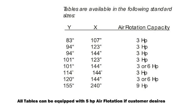 air table standard sizes-1
